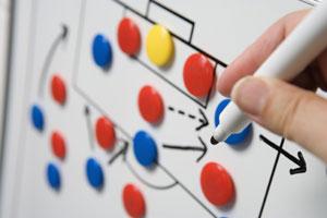Should You Have a Board of Directors? (Part 3)