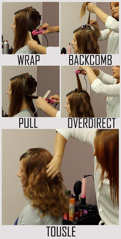 HOW-TO: Perfectly Imperfect Tousled Curls Using a Flatiron