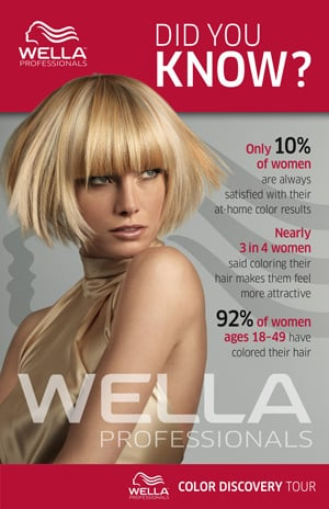 Informational Wella Color Statistics
