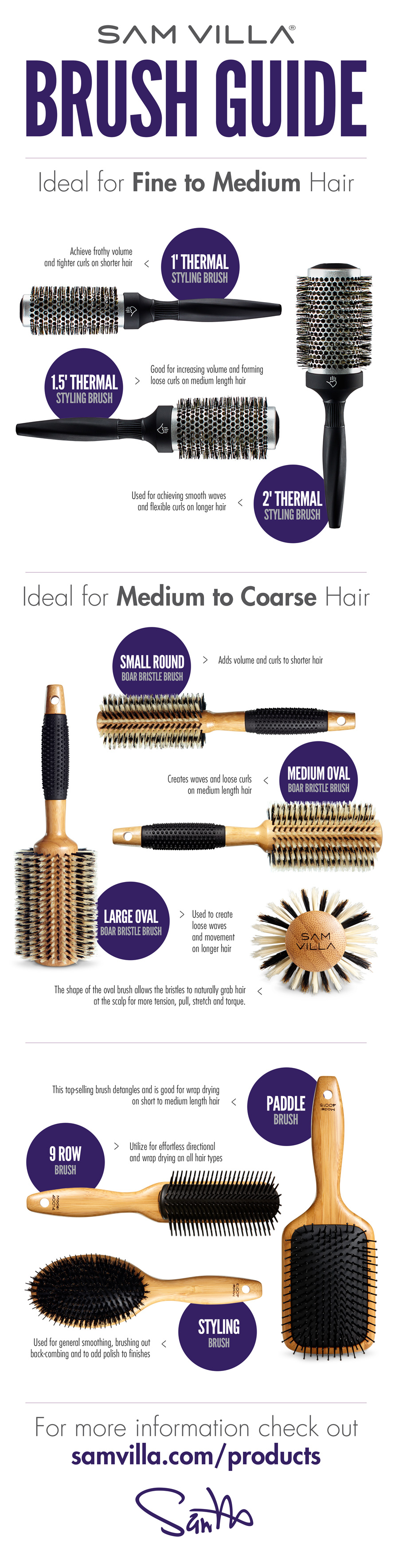 Choosing the Right Brush: For Fine, Medium and Coarse Hair