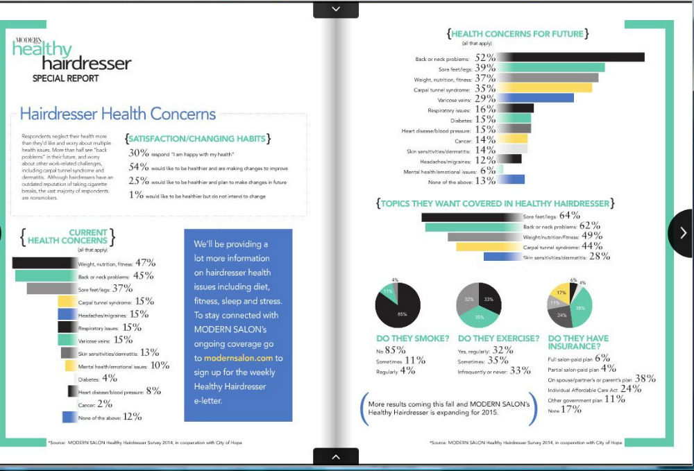City of Hope Journal Reports on Healthy Hairdresser Research