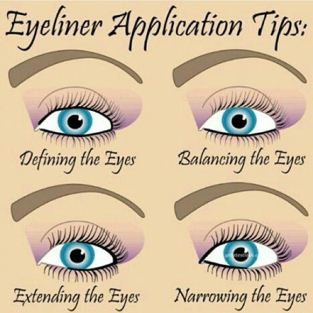 4 Eyeliner Applications Tips