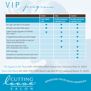 STAMP 2018: Offering a VIP Program to Reward Your Clients