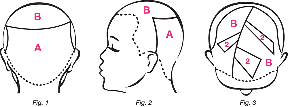 Headmapping Guide