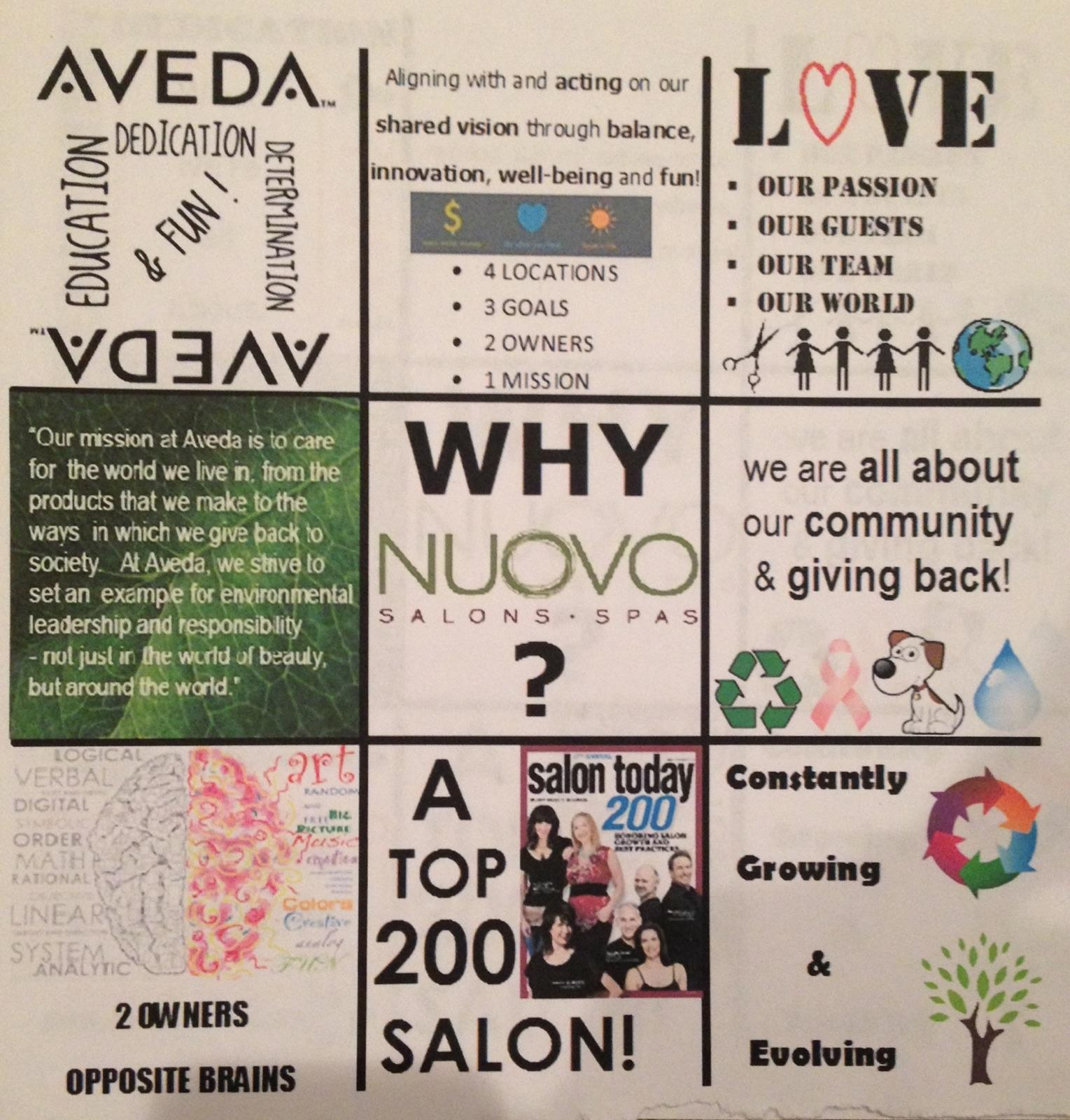 "The 9Grid image created by Nuovo stylist Samantha ""Avery"" Soldi in Sarasota, Florida."