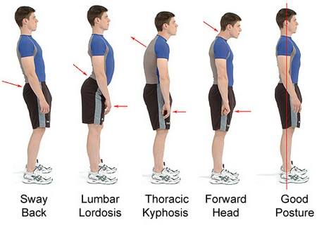 """1 Posture """"DO"""" and 4 """"DON'TS"""""""