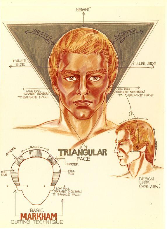 Triangular Face