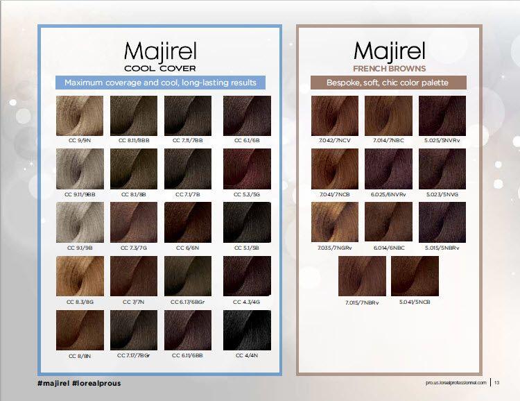 Majirel Hair Color