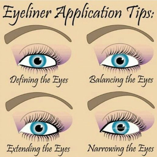 4 Eyeliner Applications Tips