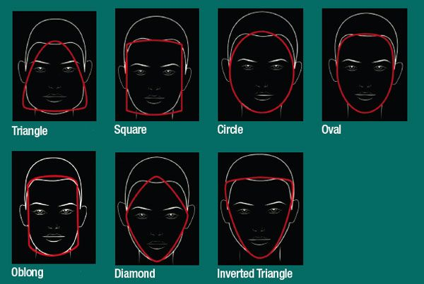 Different Color for Different Face Shapes
