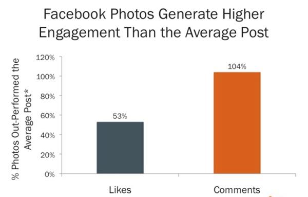 2014 Focus in Social Media