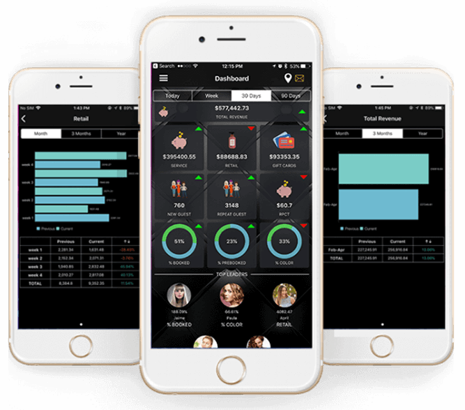 <p><strong>The Team App feature provides the type of reporting that helps retain staff members.</strong></p>