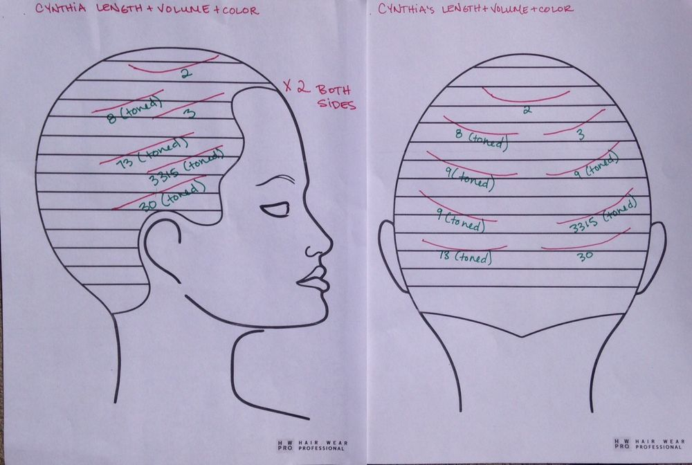 Headmapping for Look 2