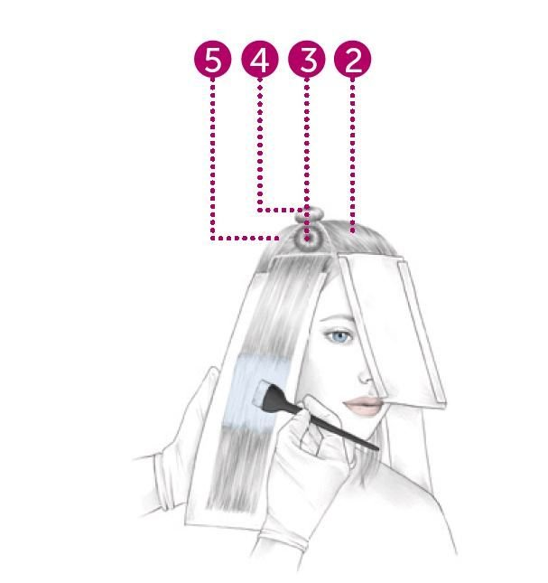 """<strong>STEP 3:</strong> In Sections 2, 3 &amp; 5, apply Formula A starting at the mid-shaft of the hair using the same strobing technique and taking back-to-back slices. Highlight only about 3"""" of the strand. In Section 4, apply Formula A using a Balayage technique as this will soften the look allowing you to focus on accentuating the cheekbone area. Process until you have achieved a level 9 lift. Shampoo &amp; treat hair with Visible Repair Shampoo &amp; In-Salon Treatment. Towel Dry."""