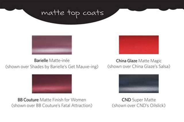<p>Matte Top Coats</p>