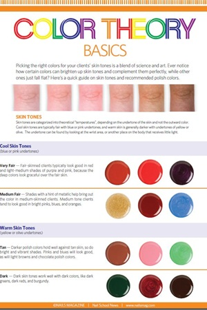 Basics Of Color Theory color theory basics - education - nails magazine
