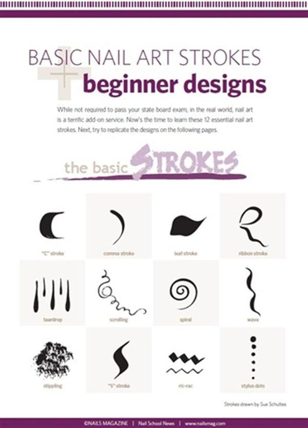 Basic Art Designs : Handout basic nail art education nails magazine