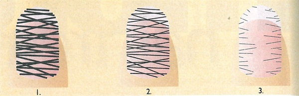 <p>(1) A multi-step filing process starts with a coarse grit file that makes deep scratches in the acrylic. Next a fine grit file makes the scratches shallower. (2) At the final stage, a buffing block smoothes the surface to the point where the scratch pattern virtually disappears. (3) What remains is a smooth plane to reflect the light evenly. </p>