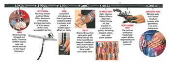 A history of nails style nails magazine a history of nails prinsesfo Images