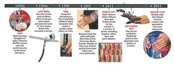 A History of Nails - Style - NAILS Magazine