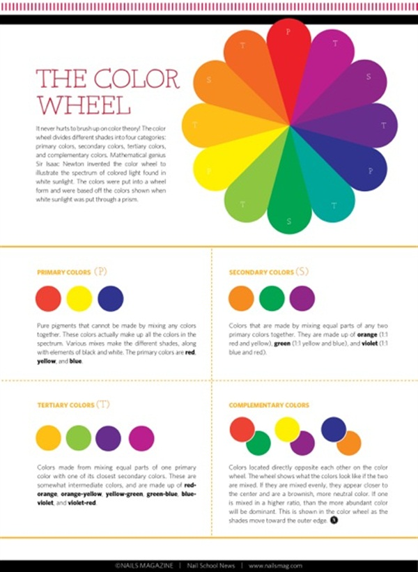 Handout Color Theory Part 1 Style Nails Magazine