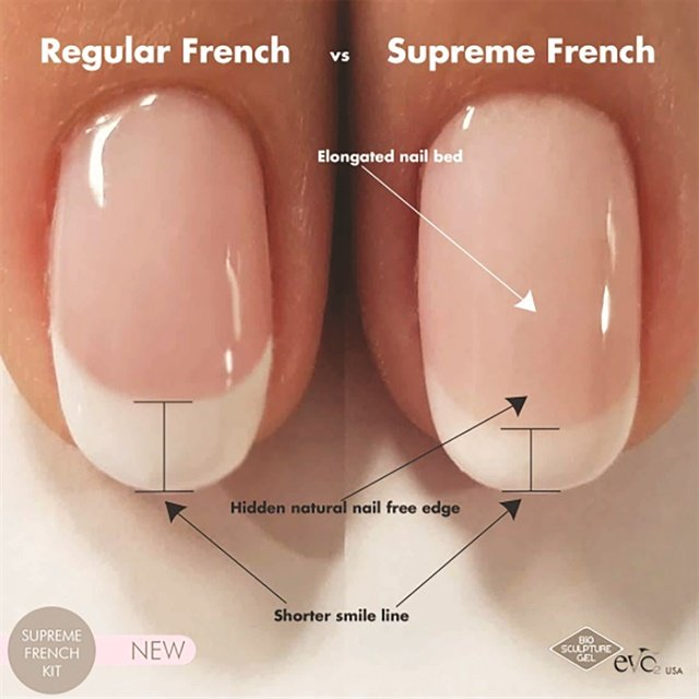 Why Smile Lines Are Getting Slimmer - Style - NAILS Magazine