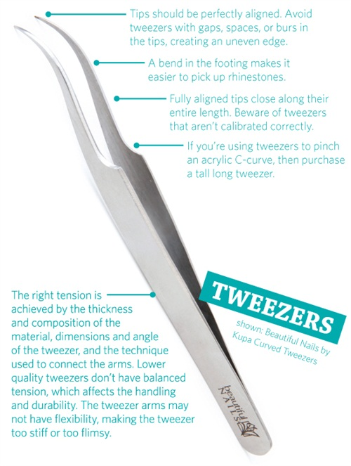 Shown Beautiful Nails By Kupa Curved Tweezers