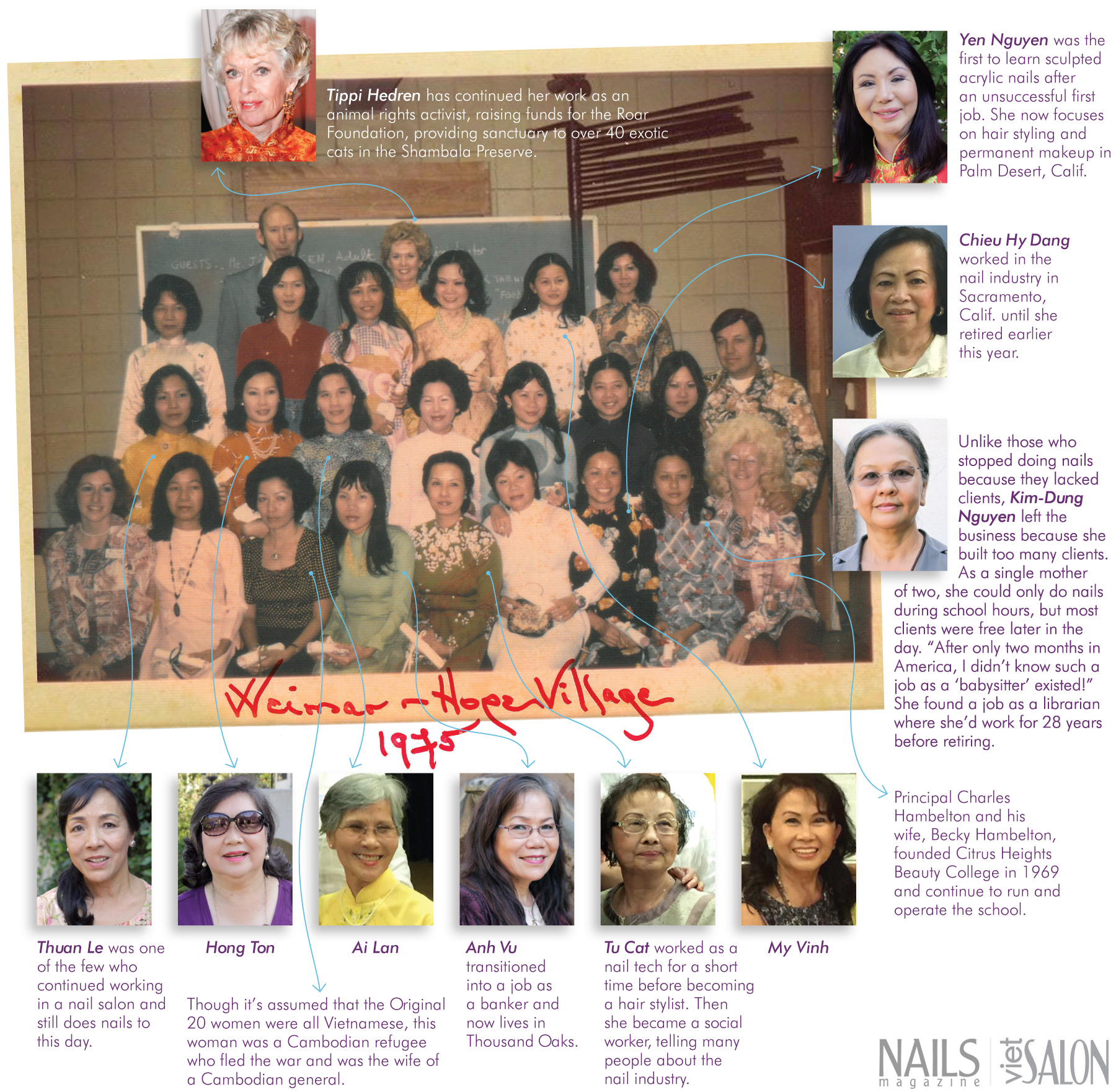 The Vietnamese-American Nail Industry: 40 Years of Legacy - Business ...