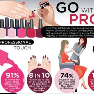 """CND Encourages Women to """"Go With A Pro!"""""""