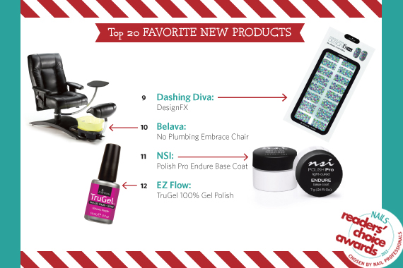 <p>Top 20 Favorite New Products</p> <p>&nbsp;</p>