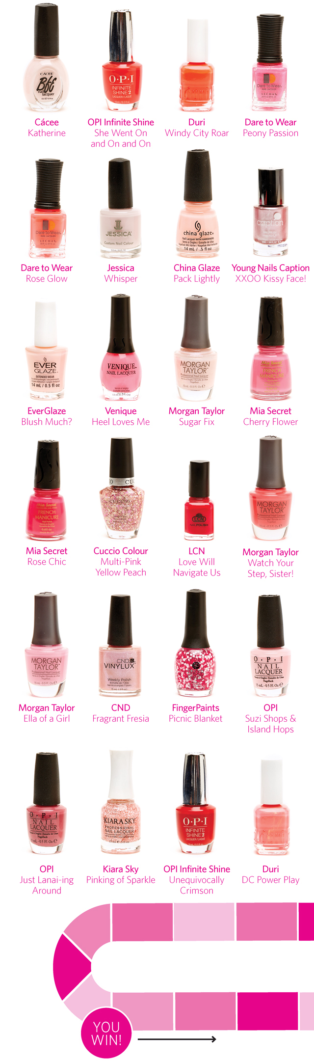 Spring 2015 Polish Preview: Game On - Style - NAILS Magazine