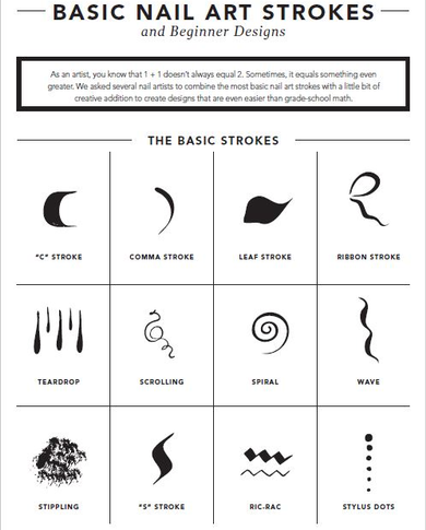 Basic Nail Art Strokes + Beginner Designs