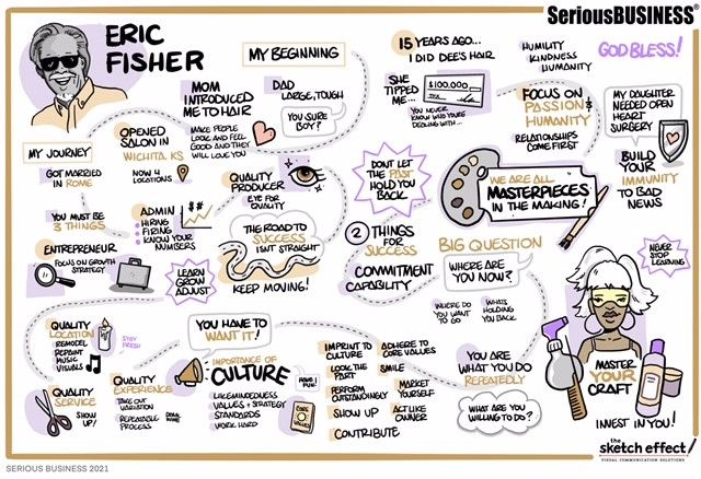 An artist from the The Sketch Effect captures the key messages of Eric Fisher's presentation. 