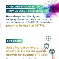 Kline's Hair Salon Data Shows Promise for Industry Recovery