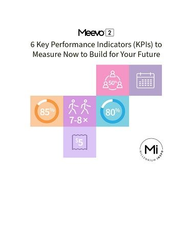 6 Key Performance Indicators (KPIs) to Measure Now to Build for Your Future