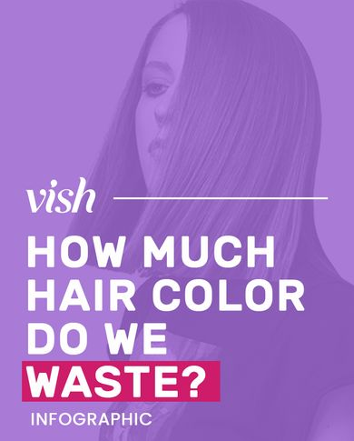 How Much Hair Color Do We Waste?